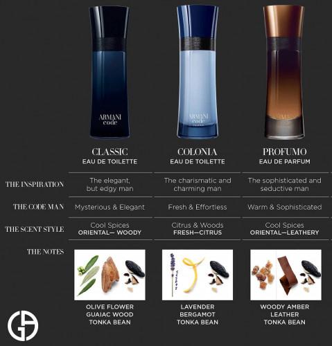 Giorgio armani Code perfume for men collection 30ml.*3 psc. น้ำหอมหัวสเปรย์ยอดนิยมสำหรับคุณผู้ชาย 1