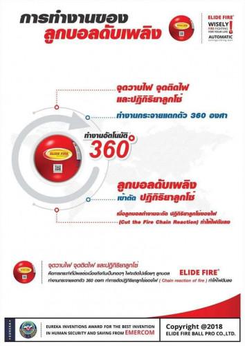 ลูกบอลดับเพลิง ELIDE FIRE® รุ่นน้ำหนัก 1.3 กิโลกรัม สำหรับเฝ้าระวังเพลิง อายุการใช้งาน 5 ปี (สีแดง)