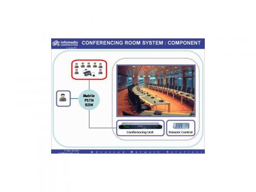 ระบบการประชุมผ่านโทรศัพท์ของห้องประชุม