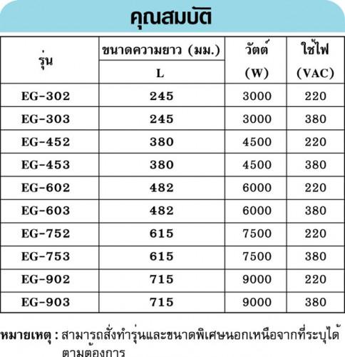 ฮีตเตอร์ SANGI EG-603 / 6000W. 2