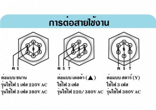 ฮีตเตอร์ SANGI EG-603 / 6000W. 1