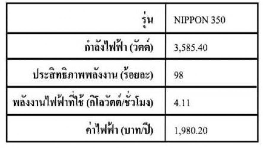 เครื่องทำน้ำอุ่นไฟฟ้า RINNAI รุ่น NIPPON 350 1